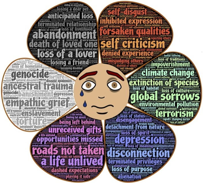 Coping Strategies after Traumatic Events